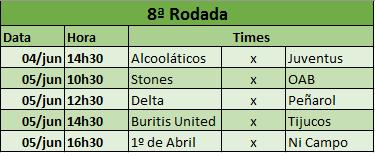 Jogos da 8ª Rodada do Campeonato Apertura 2016 de Honório Bicalho