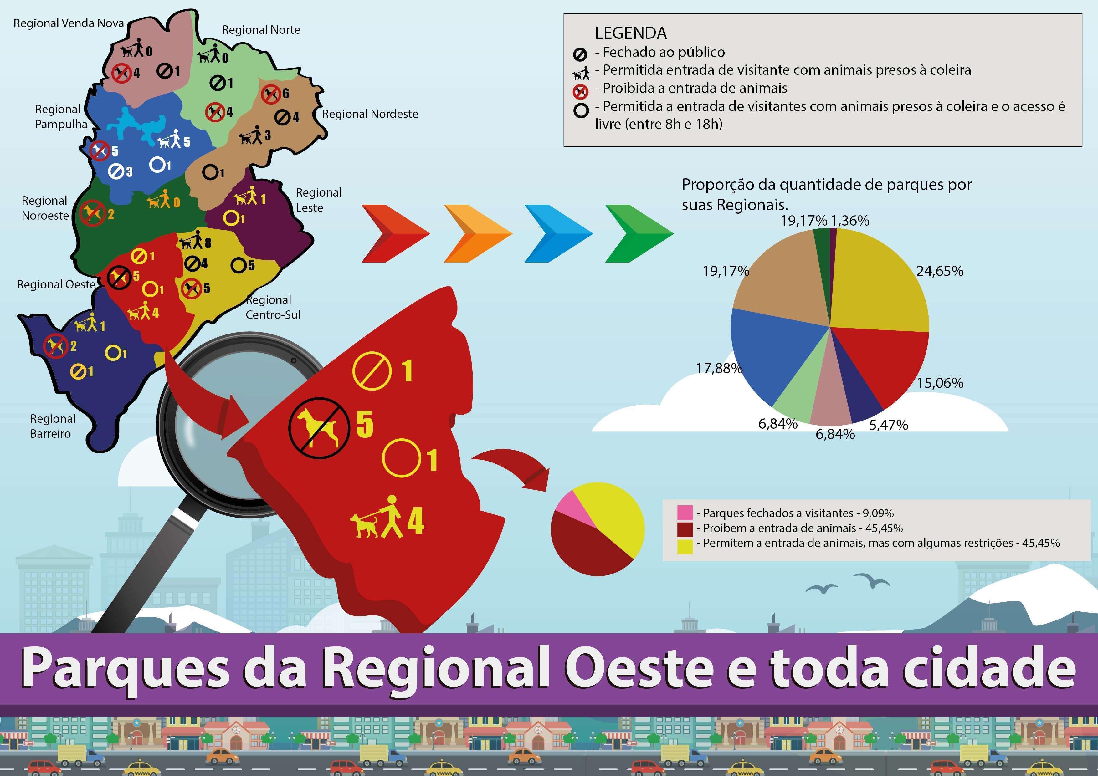 Infografia sobre as restrições dos parques de BH. Arte e pesquisa: William Araújo