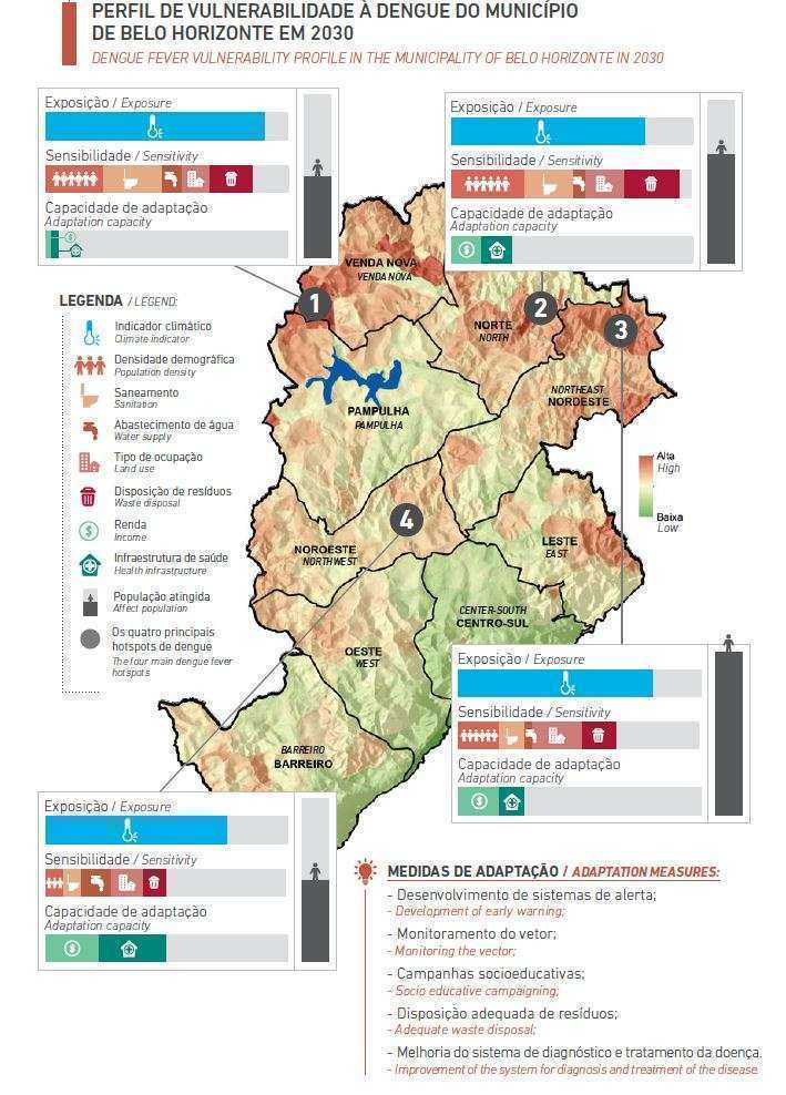 Perfil de Vulnerabilidade à Dengue - Fonte: Análise de Vulnerabilidades às Mudanças Climáticas do Município de Belo Horizonte