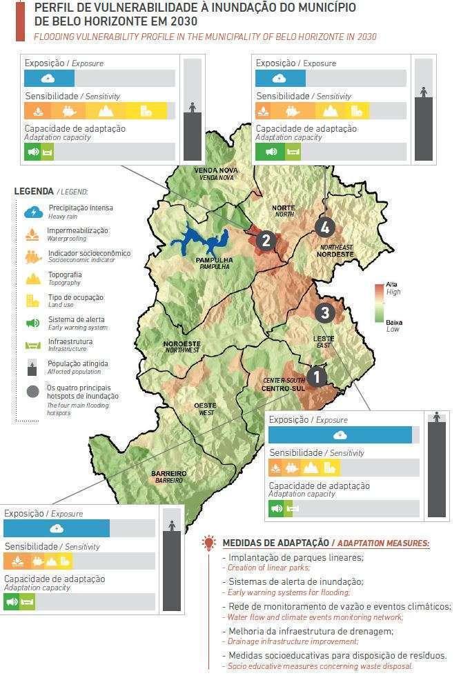 Vulnerabilidade à Inundação - Fonte: Análise de Vulnerabilidade às Mudanças Climáticas do Município de Belo Horizonte