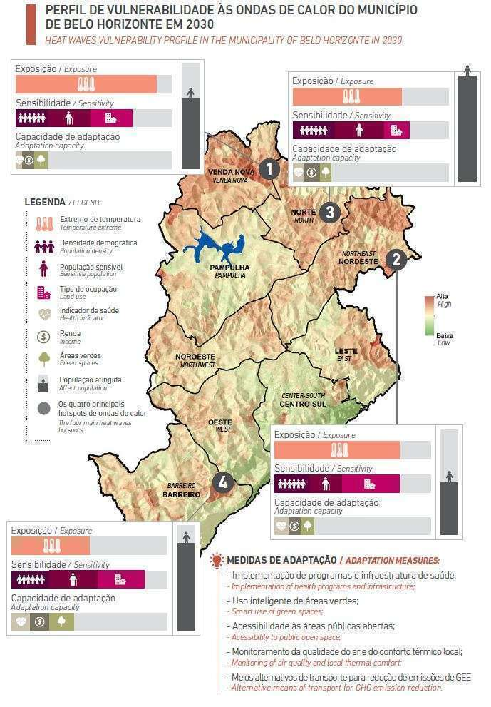 Perfil de Vulnerabilidade à Ondas de Calor - Fonte: Análise de Vulnerabilidade às Mudanças Climáticas do Município de Belo Horizonte