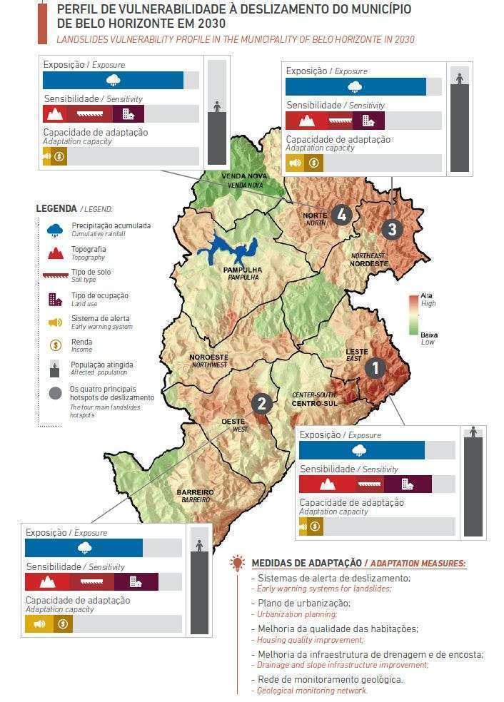 Perfil de Vulnerabilidade a Deslizamentos - Fonte: Análise de Vulnerabilidades às Mudanças Climáticas do Município de Belo Horizonte