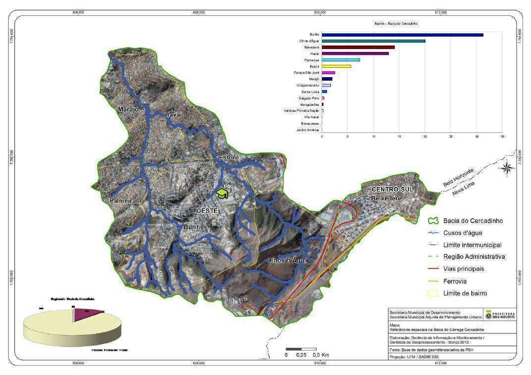 Mapa da bacia do Cercadinho e bairros
