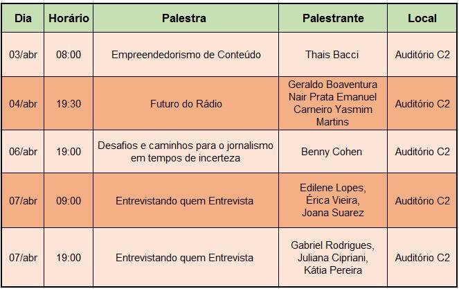 Tabela: Victória Farias