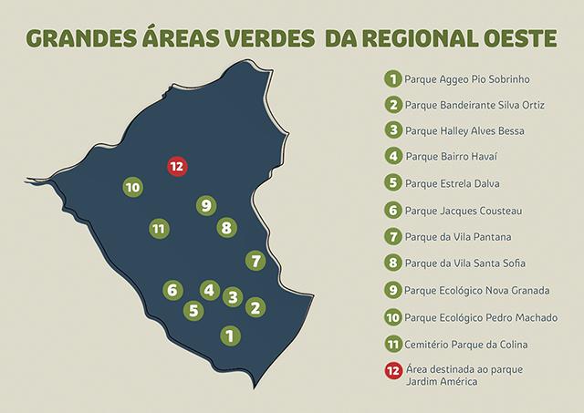 GRANDES ÁREAS VERDES DA REGIONAL OESTE